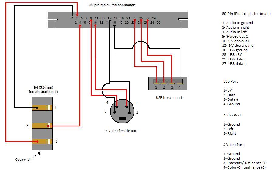 Ipod Plug Wiring Diagram : Ipod dock